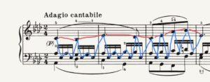 ベートーヴェン悲愴ソナタ 第2楽章 冒頭部分 線あり楽譜