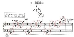 バーナムピアノテクニック1 グループ1 第9番 楽譜の写真 赤丸付き